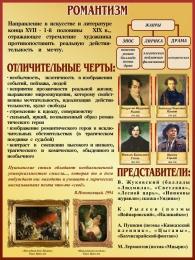 Купить Стенд Романтизм в искусстве и литературе 300*400 мм в Беларуси от 14.00 BYN