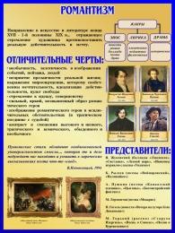Купить Стенд Романтизм в искусстве и литературе 450*600 мм в Беларуси от 31.00 BYN
