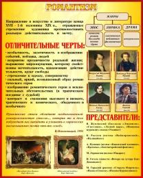 Купить Стенд Романтизм в искусстве и литературе в золотисто-бордовых тонах 400*500 мм в Беларуси от 22.00 BYN