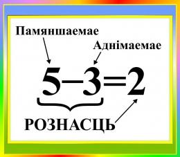 Купить Стенд Рознасць для начальной школы в зелено-голубых тонах на белорусском языке 400*350мм в Беларуси от 16.00 BYN