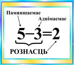 Купить Стенд Рознасць в бирюзовых тонах на белорусском языке 400*350мм в Беларуси от 16.00 BYN