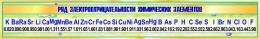 Купить Стенд Ряд электроотрицательности химических элементов для кабинета химии в золотисто-зеленых тонах  1300*230мм в Беларуси от 34.00 BYN