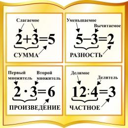 Купить Стенд с названиями компонентов сложения, вычитания, умножения, деления в форме книги в золотистых тонах 550*550мм в Беларуси от 34.00 BYN
