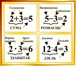 Купить Стенд с названиями компонентов сумы, рознасцi, здабытка, дзелi на белорусском языке в золотистых тонах 400*350мм в Беларуси от 16.00 BYN