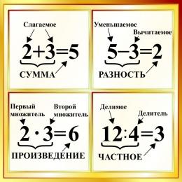 Купить Стенд с названиями компонентов сложения, вычитания, умножения, деления в золотистых тонах 550*550мм в Беларуси от 33.00 BYN