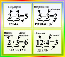 Купить Стенд с названиями компонентов сумы, рознасцi, здабытка, дзелi на белорусском языке в радужных тонах 400*350мм в Беларуси от 15.00 BYN