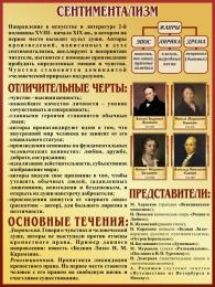 Купить Стенд Сентиментализм в искусстве и литературе 300*400 мм в Беларуси от 17.50 BYN