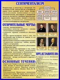 Купить Стенд Сентиментализм в искусстве и литературе 450*600 мм в Беларуси от 31.00 BYN