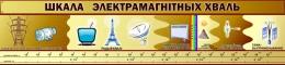 Купить Стенд Шкала электрамагнiтных хваль  на белорусском языке для кабинета физики 2000*460мм в Беларуси от 106.00 BYN