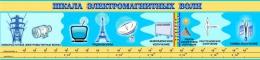 Купить Стенд Шкала электромагнитных волн для кабинета физики в Беларуси от 45.00 BYN