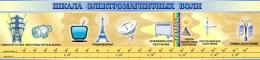 Купить Стенд Шкала электромагнитных волн в золотисто-голубых тонах для кабинета физики 1300*300мм в Беларуси от 43.00 BYN