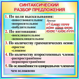 Купить Стенд Синтаксический разбор предложения слова в бирюзовых тонах 550*550 мм в Беларуси от 33.00 BYN