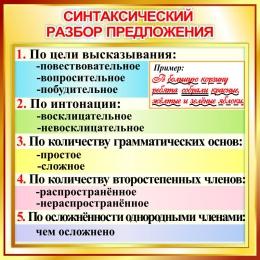 Купить Стенд Синтаксический разбор предложения слова в золотистых тонах 550*550 мм в Беларуси от 33.00 BYN