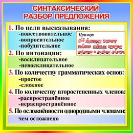 Купить Стенд Синтаксический разбор предложения в кабинет русского языка 550*550 мм в Беларуси от 33.00 BYN