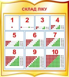 Купить Стенд Склад лiку для начальной школы в стиле Осень 400*440мм в Беларуси от 20.00 BYN