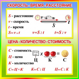 Купить Стенд Скорость-Время-расстояние; Цена-количество-стоимость для начальной школы в стиле Радуга знаний 550*550мм в Беларуси от 35.00 BYN