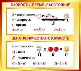 Купить Стенд Скорость-Время-расстояние; Цена-количество-стоимость для начальной школы в золотистых тонах 400*350мм в Беларуси от 15.00 BYN