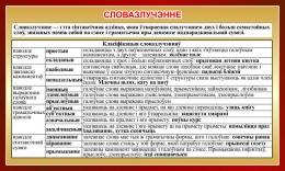Купить Стенд Словазлучэнне на белорусском языке в золотисто-коричневых тонах 1000*600 мм в Беларуси от 65.00 BYN