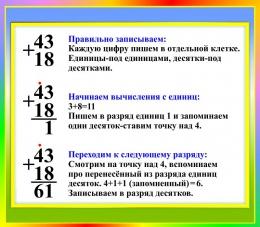 Купить Стенд Сложение в столбик 400*350 мм в Беларуси от 15.00 BYN