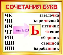 Купить Стенд Сочетания букв для начальной школы в золотистых тонах 400*350мм в Беларуси от 15.00 BYN