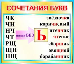 Купить Стенд Сочетания букв в бирюзовых тонах 400*350мм в Беларуси от 15.00 BYN