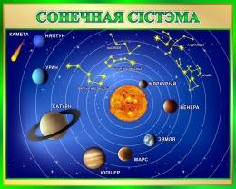 Купить Стенд Сонечная сiстэма в золотисто-зеленых тонах 1000*800 мм в Беларуси от 87.00 BYN