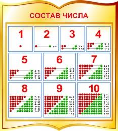 Купить Стенд Состав числа для начальной школы в стиле Осень 400*440мм в Беларуси от 20.00 BYN