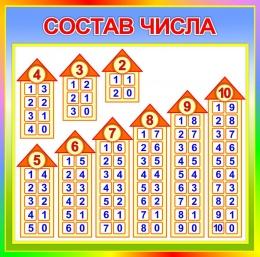 Купить Стенд Состав числа в радужных тонах тонах 550*550 мм в Беларуси от 13.00 BYN