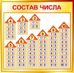 Купить Стенд Состав числа в золотисто-коричневых тонах 550*550мм в Беларуси от 33.00 BYN