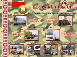 Купить Стенд Состав Вооруженных сил Республики Беларусь 800*600 мм в Беларуси от 55.00 BYN