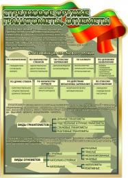 Купить Стенд Стрелковое оружие, гранатомёты, огнемёты 680*950 мм в Беларуси от 78.00 BYN