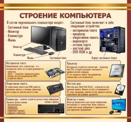 Купить Стенд Строение компьютера в золотисто-коричневых тонах для кабинета информатики 1500*1400мм в Беларуси от 239.00 BYN