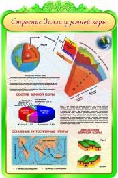 Купить Стенд Строение Земли в кабинет географии 600*900мм в Беларуси от 65.00 BYN