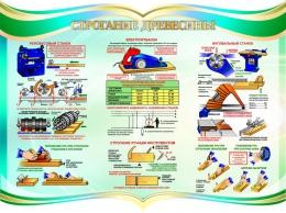 Купить Стенд Строгание древесины в бирюзовых тонах 1150*860мм в Беларуси от 120.00 BYN
