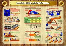 Купить Стенд Строгание древесины в стиле Стимпанк 1000*700мм в Беларуси от 76.00 BYN