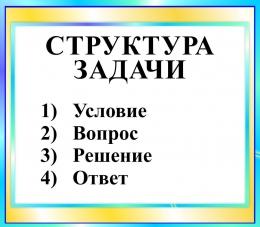 Купить Стенд Структура задачи в бирюзовых тонах 400*350 мм в Беларуси от 16.00 BYN