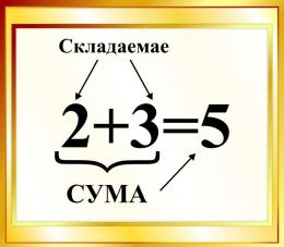 Купить Стенд Сума на белорусском языке для начальной школы в золотистых тонах 400*350мм в Беларуси от 16.00 BYN
