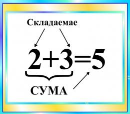 Купить Стенд Сума  в бирюзовых тонах на белорусском языке 400*350мм в Беларуси от 15.00 BYN