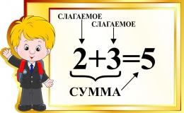 Купить Стенд Сумма для начальной школы в золотистых тонах 570*350мм в Беларуси от 24.00 BYN