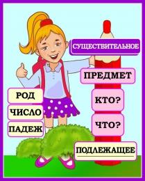 Купить Стенд Существительное для начальной школы 420*520 мм в Беларуси от 25.00 BYN