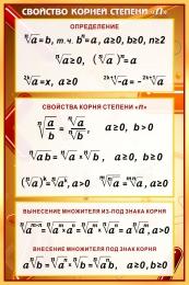 Купить Стенд Свойства корней степени n в золотисто-бордовых тонах 630*940 мм в Беларуси от 68.00 BYN