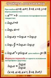 Купить Стенд Свойства логарифмов для кабинета математики в золотисто-бордовых тонах 430*650 мм в Беларуси от 32.00 BYN