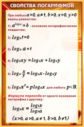 Купить Стенд Свойства логарифмов в золотисто-бордовых тонах 630*940 мм в Беларуси от 68.00 BYN