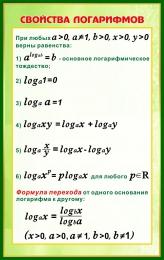 Купить Стенд Свойства логарифмов в золотисто-зелёных тонах  530*840 мм в Беларуси от 51.00 BYN
