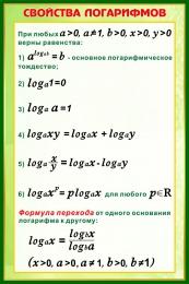Купить Стенд Свойства логарифмов в золотисто-зелёных тонах  630*940 мм в Беларуси от 65.00 BYN