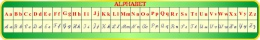 Купить Стенд Таблица Алфавит  для кабинета французского языка 1950*300мм в Беларуси от 64.00 BYN