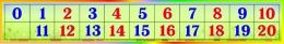 Купить Стенд таблица чисел от 0 до 20  для начальной школы 1250*200 мм в Беларуси от 29.00 BYN