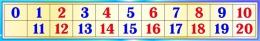 Купить Стенд таблица чисел от 0 до 20 для начальной школы в бирюзовых тонах 1250*200мм в Беларуси от 27.00 BYN