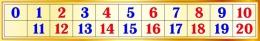 Купить Стенд таблица чисел от 0 до 20  для начальной школы в золотистых тонах 1250*200 мм в Беларуси от 29.00 BYN