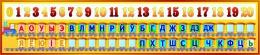 Купить Стенд Таблiца галосныя зычныя лiтары, гукi i цыфры для начальной школы Паровозик в стиле осень 1650*350мм в Беларуси от 63.00 BYN